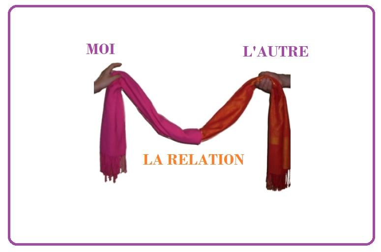 echarpe-relationnelle-jacques-salome
